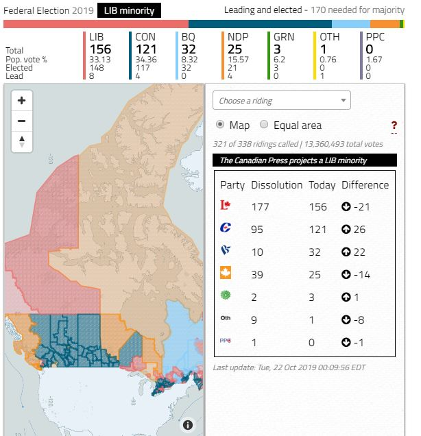 Canadian Election Results