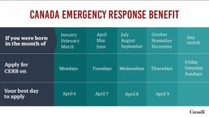 Canada_Emergency_Response_Benefit_How_to_apply_Tamil_News