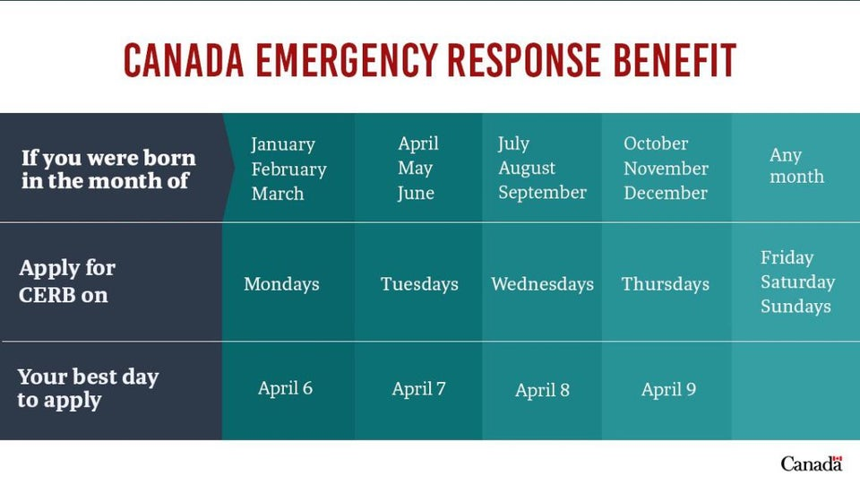 Canada_Emergency_Response_Benefit_How_to_apply_1_Tamil_News